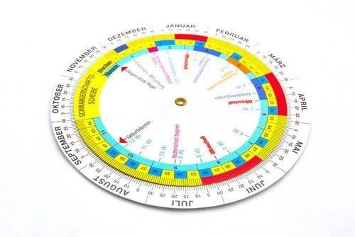как вычислить срок беременности таблице