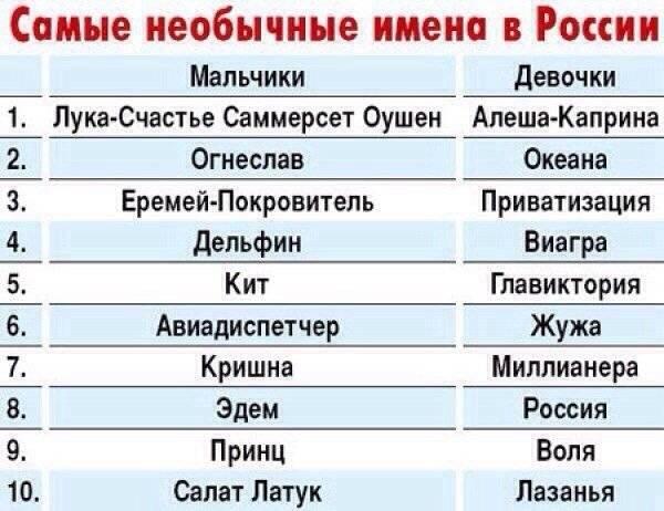 составленный необычные русские имена мужские Нина Николаевна Воронина